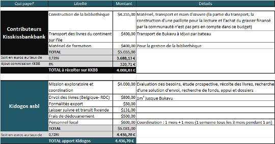 Budget_bibli_crowfundingok2