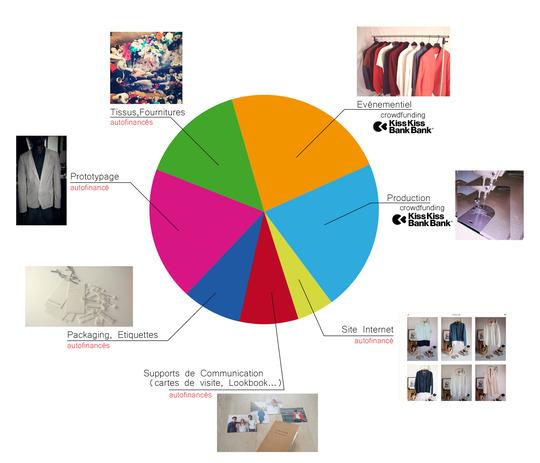 Diagramme_crowdfunding_fran_ais_paradygme