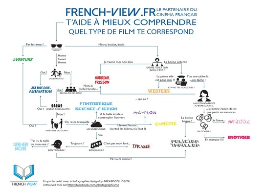 Infographie_french_view