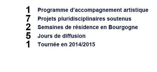 Le_projet_en_chiffres_cf