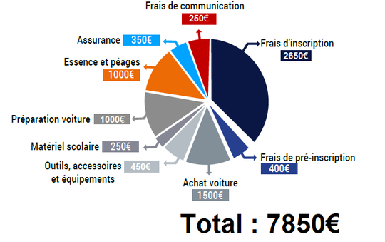 Budget_pr_visionnel