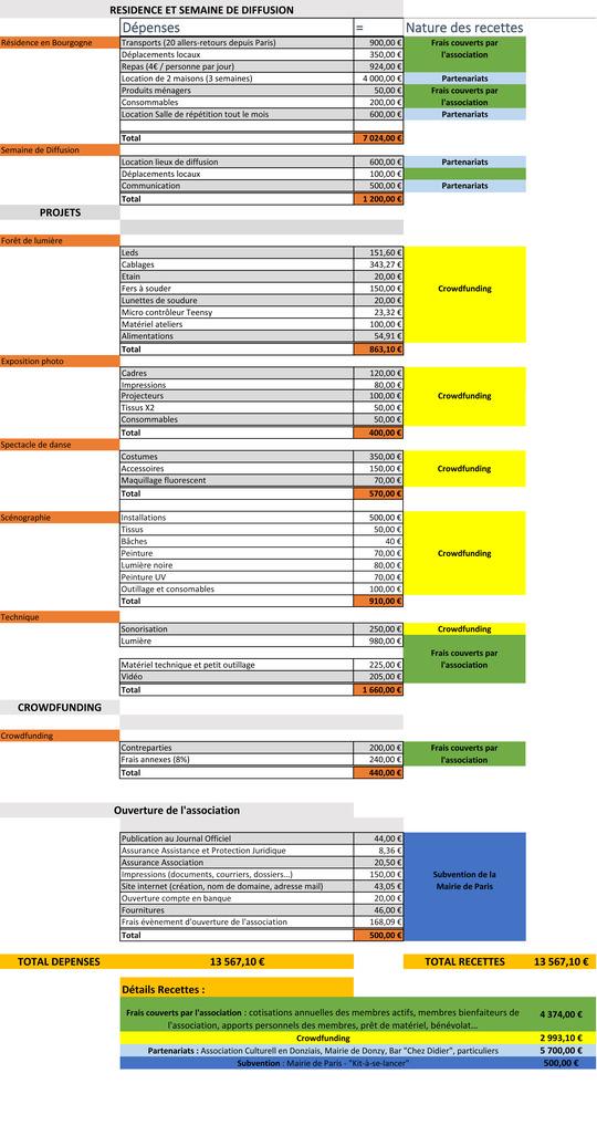 Budget_crowdfunding_final_-1