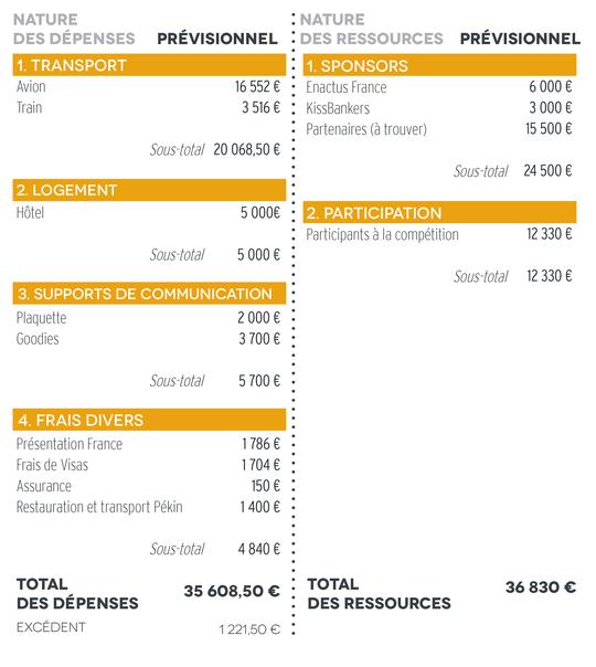 Budget_kbb-