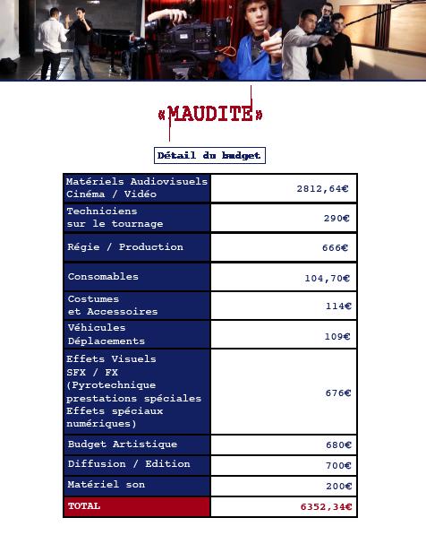 Tableau_budget_prev-01