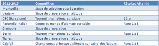 Tableau_des_pr_parations