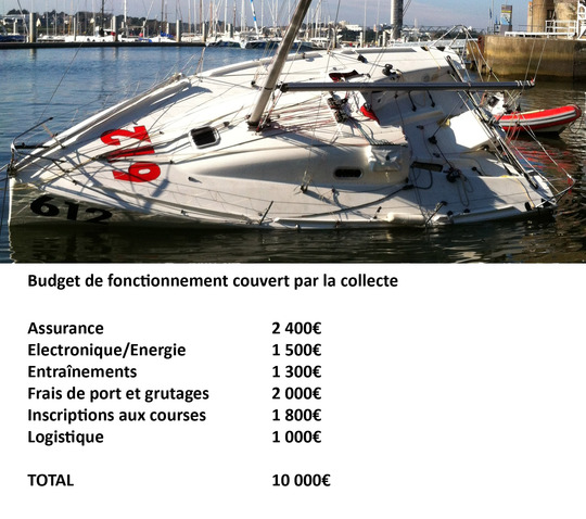 Budget_kkbb