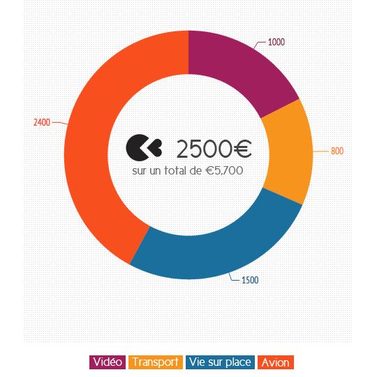Kkbb_budget_fr