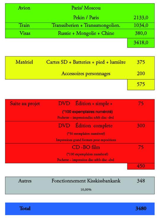 Budget_v3000