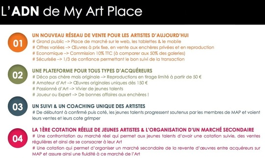 Adn_de_my_art_place