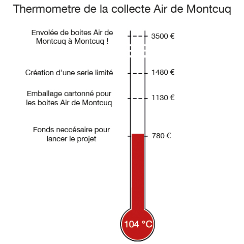 Collecteairdemontcuq
