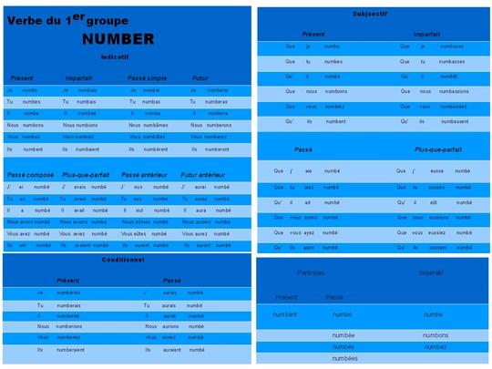 Number__verbe_du_1er_groupe_