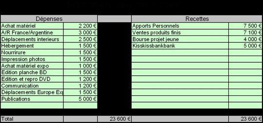 Budget_guapas