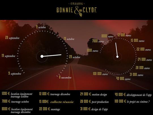 Timeline_fr_2610
