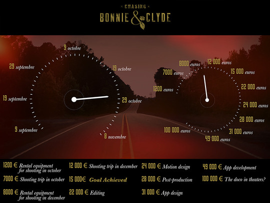 Timeline_en_2610