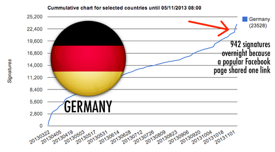 Germany-graph