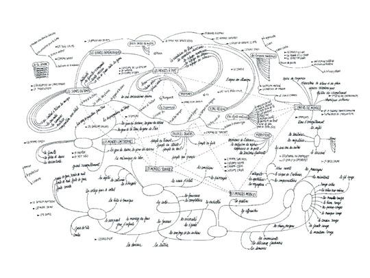 Diagramme-kkbb