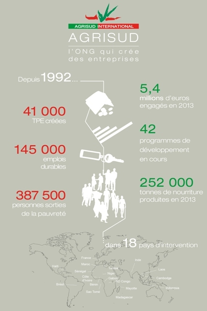 Infographie_agrisud_def2