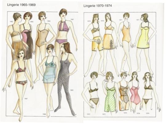 Planche_lingerie_1965-74s