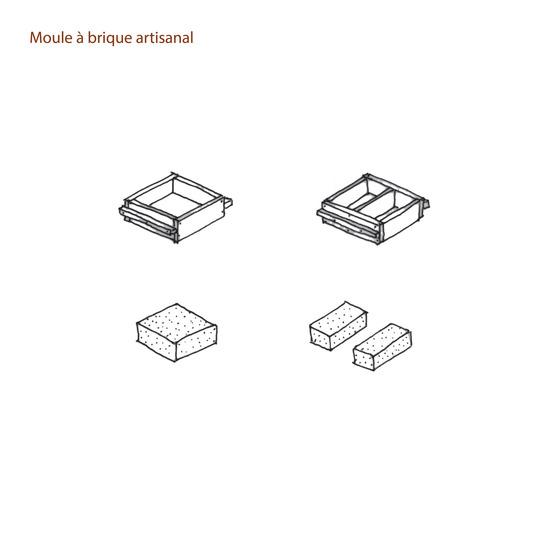 Moules_a_briques