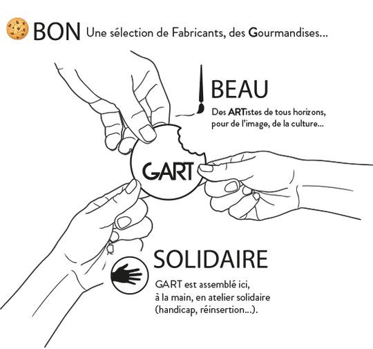 Bonbeausolid_gart_2