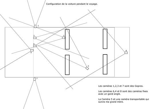 Configurations_de_la_voiture