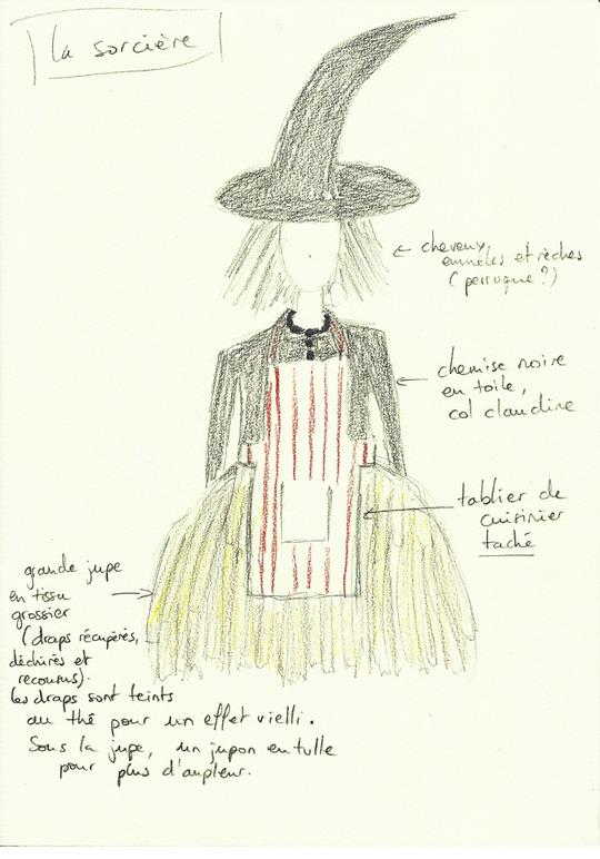 Costumes-sorciere