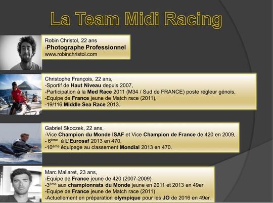 Team_midi_racing_1