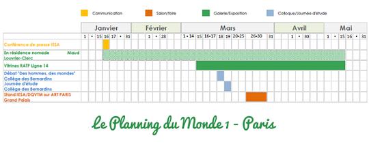 Planning_monde_1