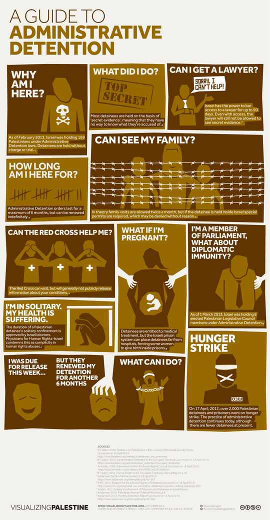 Vp-admin-detention-final-2013-10-17