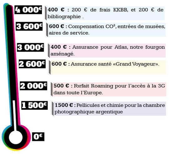 Money-1500