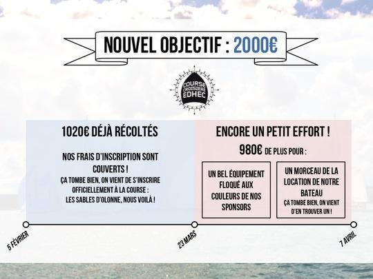 Nouvel_objectif