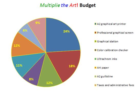 Budget_en