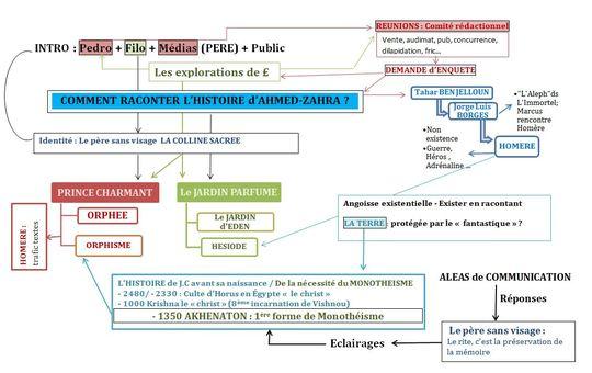 Capture_plan_synoptique_recherche__criture