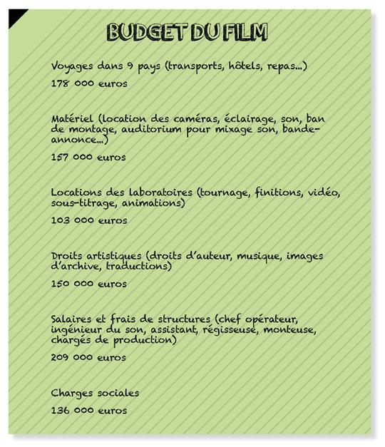 Budget_bd