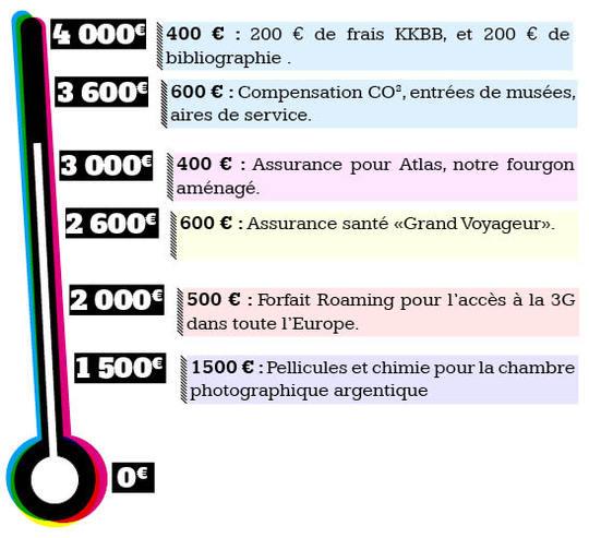 Money-3000
