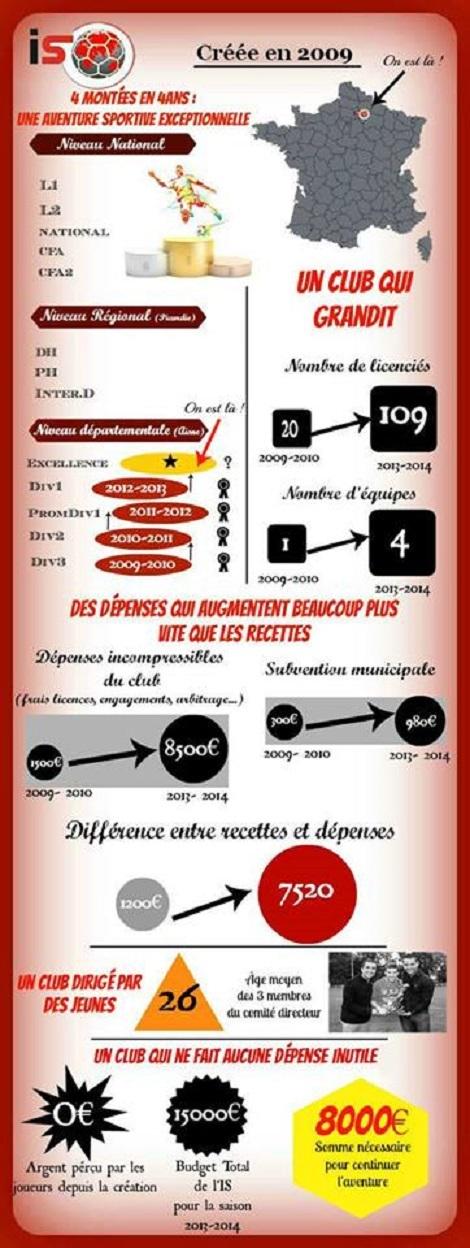 Infographie_finale_finale2