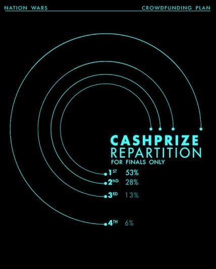 Cash_repartition_en
