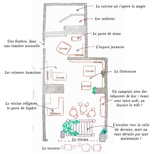 Plan_terrier