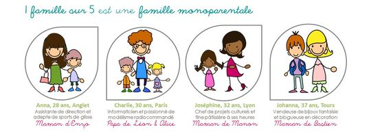 Familles_monoparentales