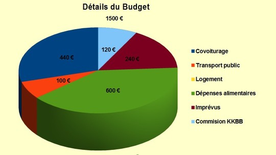 Camembert_campagne_espagne2