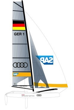 Nacra_elite_web-250x373