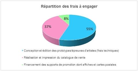 R_partition_des_frais_480