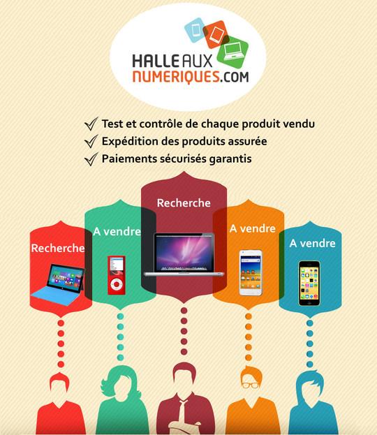 Les_garanties_halleauxnumeriques.com