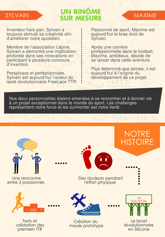 Freelace_-_infographie-2