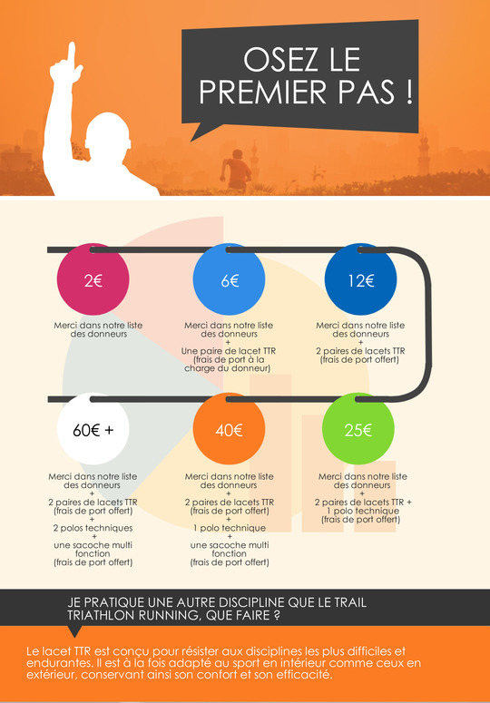 Freelace_-_infographie-6