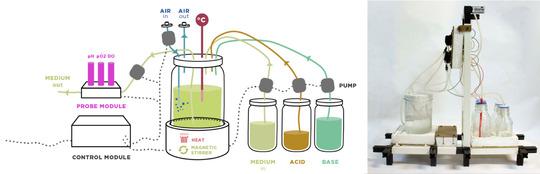 Kkbb_-_bioreacteur