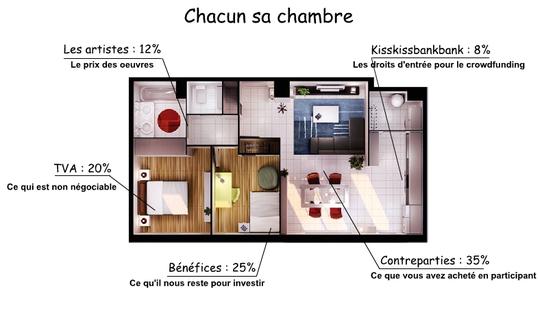 Chacun_sa_chambre_2