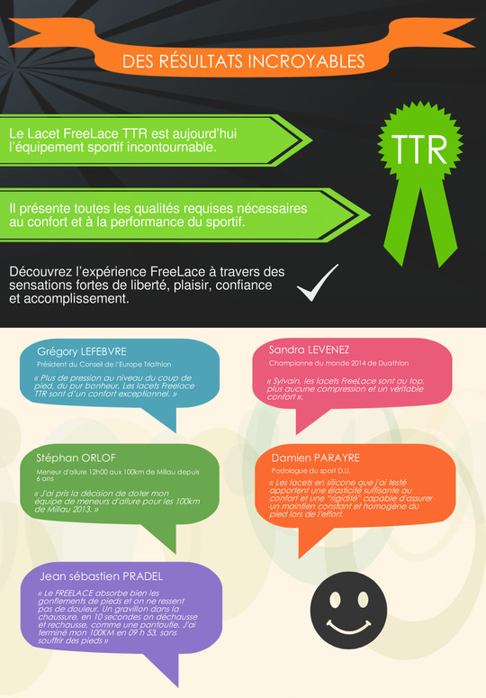 Freelace_-_infographie-3